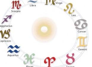 Horoskop za decembar 2013. godine